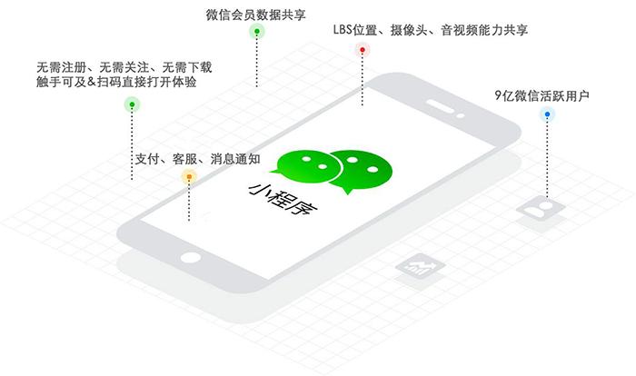 广州小程序商城开发