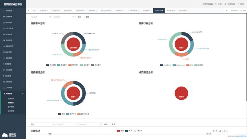 智慧园区业务物业管理系统