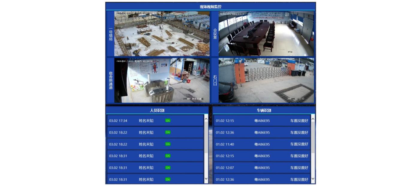 智慧工地-视频监控平台显示