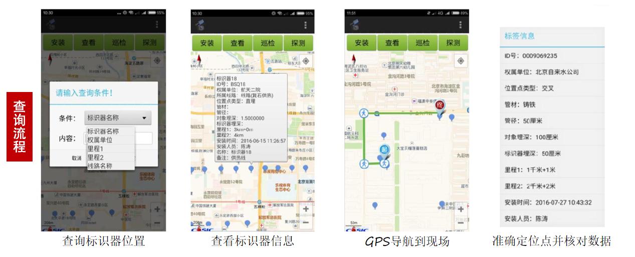 智慧城市电子标签解决方案查询流程